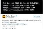 turkey_blocks