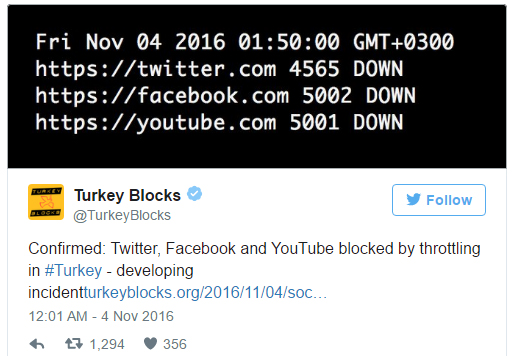 turkey_blocks